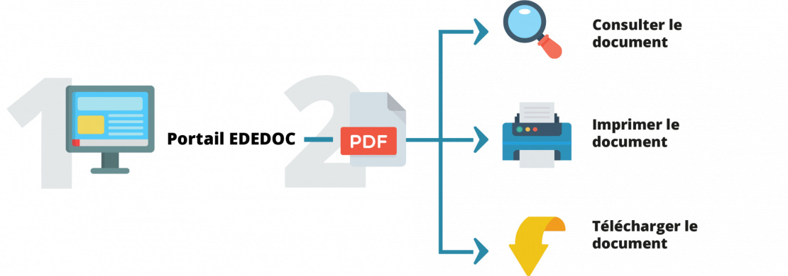 Schema Portail externe : Client-fournisseur